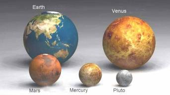 Earth, Venus, Mars, Mercury and Pluto