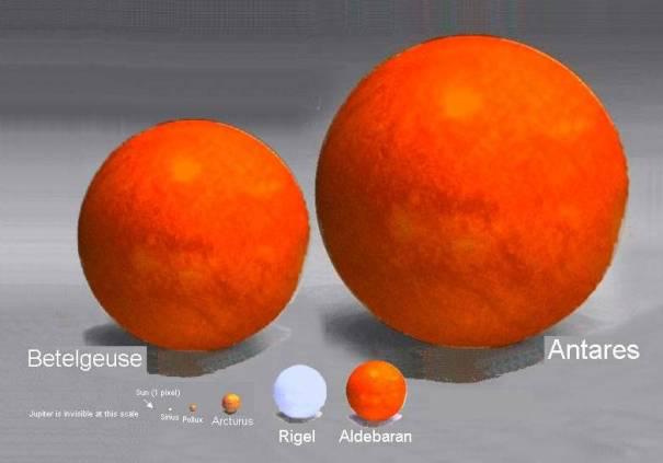 Antares, Betelgeuse, Andebaran and Rigel