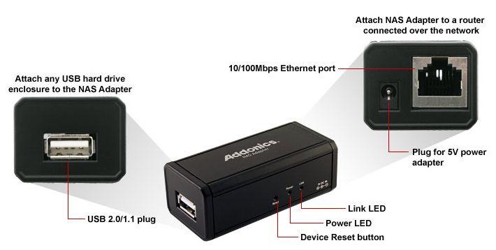 Addonics NAS Adapter - 2