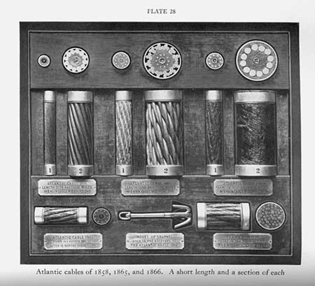 Samples of the Atlantic cables used in the 1800s