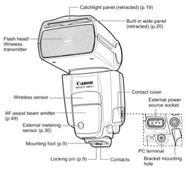 canon-580exii-speedlite