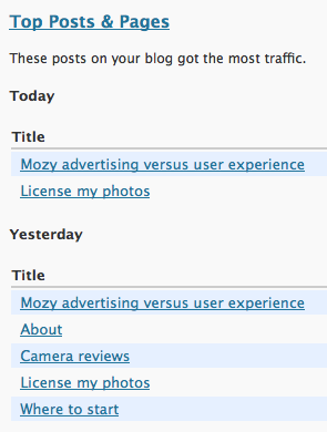 WordPress Stats has gone cuckoo