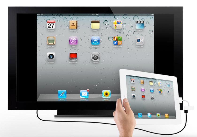 iPad 2 Video Mirroring